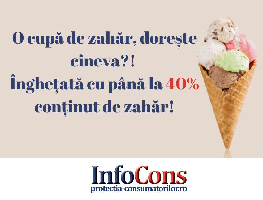 O cupă de zahăr, dorește cineva?! Înghețată cu până la 40% conținut de zahăr!