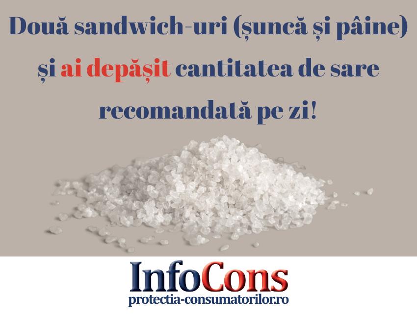 Două sandwich-uri (șuncă și pâine) și ai depășit cantitatea de sare recomandată pe zi!